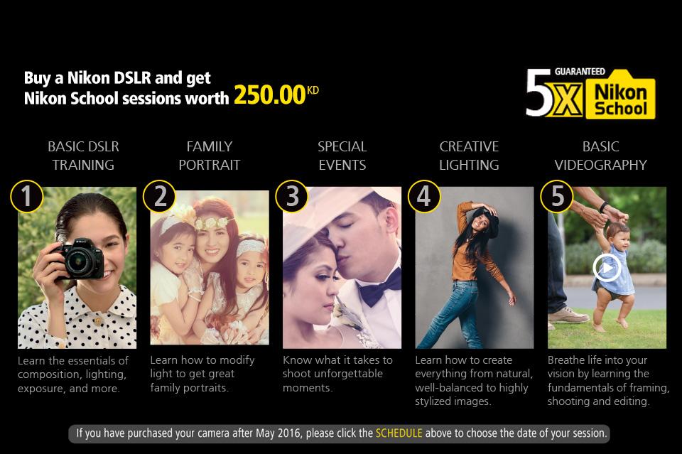 5X Nikon Sessions